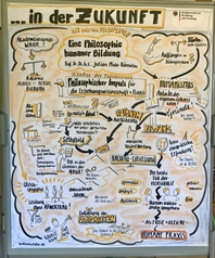 Graphic Recording: Die Keynote von Julian Nida-Rümelin